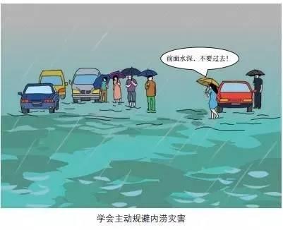 城市内涝灾害防范自救知识